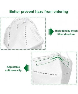 Effective filtration to PM2.5 haze particles COVID-19 anti-virus KN95 mask
